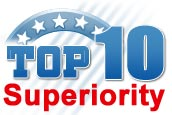 Amac Keylogger Top Best Superiority